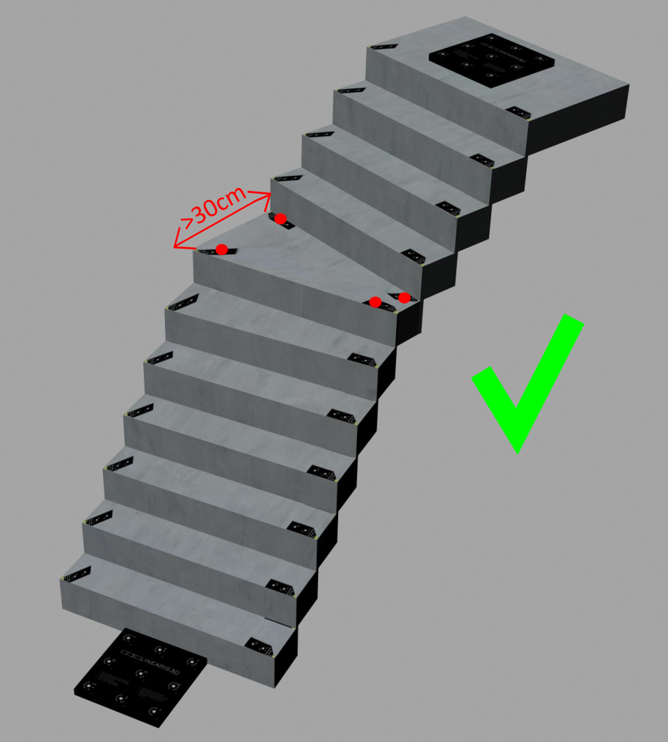 4 markers should be used for wide steps